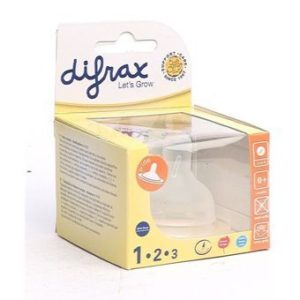 Pudelilutt 1.2.3 reguleeritav  laia kaelaga pudelile 2tk Difrax